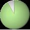 ips_diagramme_empfehlen_92